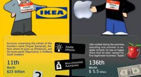 Ikea y su catálogo