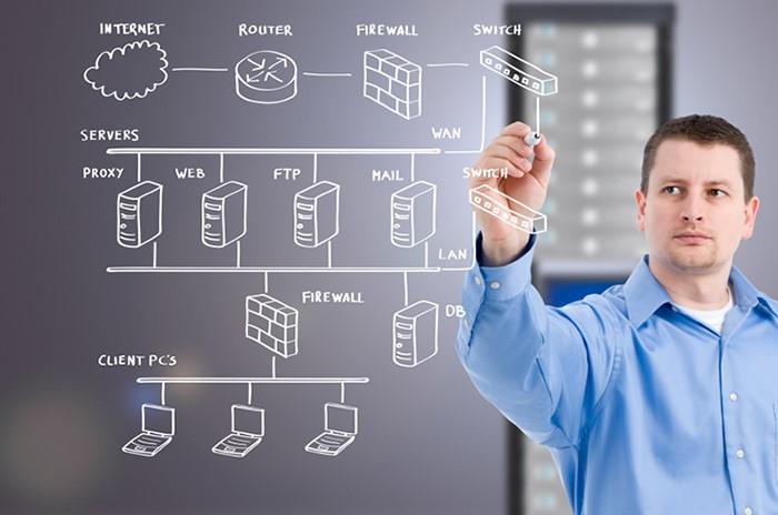 Cursos Cisco de formación y especialización empresarial